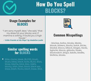 Correct spelling for blocks