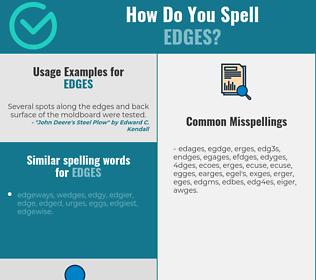 Correct spelling for edges