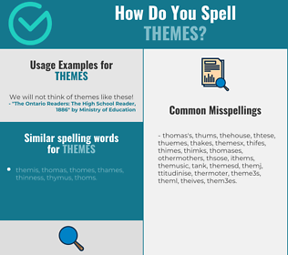 Correct spelling for themes