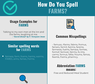 Correct spelling for farms