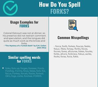 Correct spelling for forks