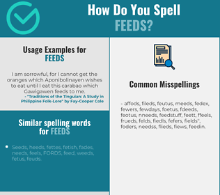 Correct spelling for feeds