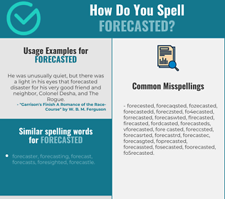 Correct spelling for forecasted