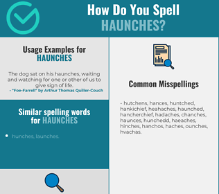 Correct spelling for haunches