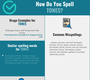 Correct spelling for tones