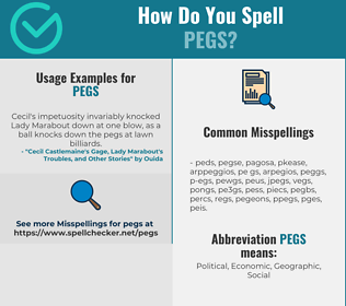 Correct spelling for PEGS
