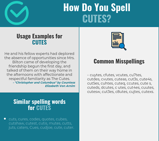 Correct spelling for cutes