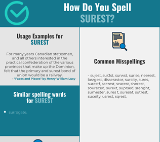 Correct spelling for surest