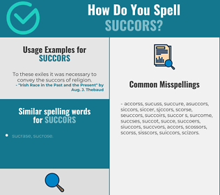 Correct spelling for succors