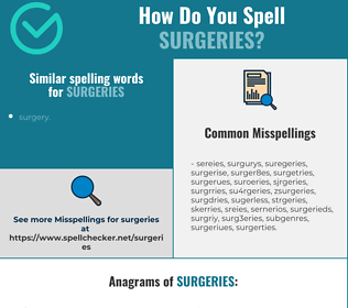 Correct spelling for surgeries