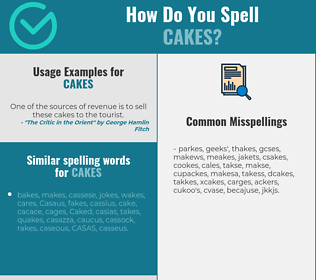 Correct spelling for cakes