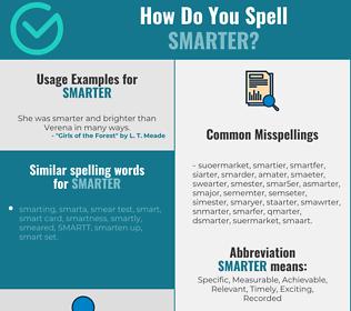 Correct spelling for smarter