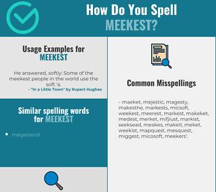Correct spelling for meekest
