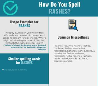 Correct spelling for rashes