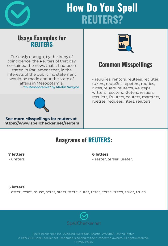 Correct spelling for Reuters [Infographic] | Spellchecker net