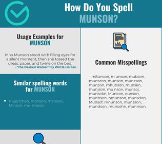 Correct spelling for Munson