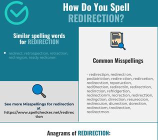 Correct spelling for redirection