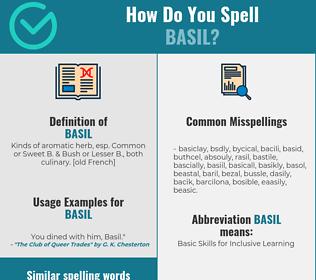 Correct spelling for basil