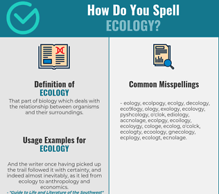 Correct spelling for ecology