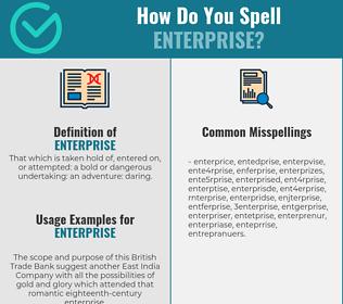 Correct spelling for enterprise