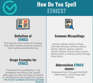 Correct spelling for ethics