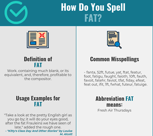 Correct spelling for fat