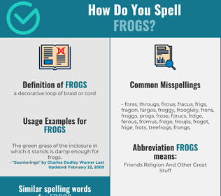 Correct spelling for frogs