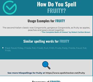 Correct spelling for fruity