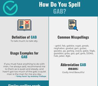 Correct spelling for gab