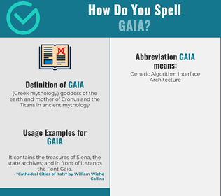 Correct spelling for gaia