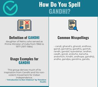 Correct spelling for gandhi