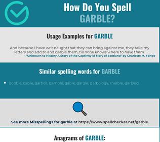 Correct spelling for garble