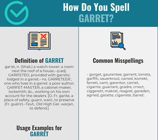 Correct spelling for garret