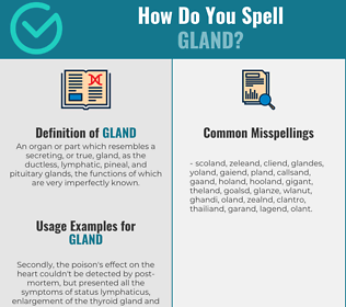 Correct spelling for gland