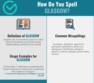 Correct spelling for glasgow