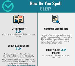 Correct spelling for glen
