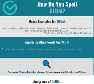 Correct spelling for glum