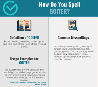 Correct spelling for goiter
