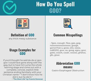 Correct spelling for goo