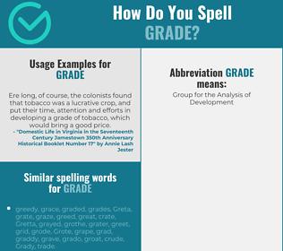 Correct spelling for grade