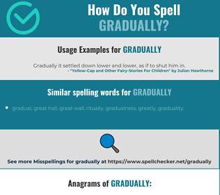 Correct spelling for gradually