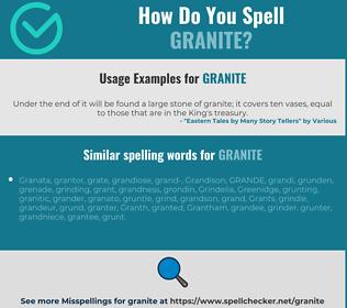 Correct spelling for granite