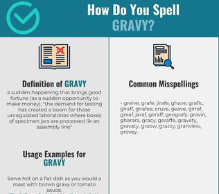 Correct spelling for gravy