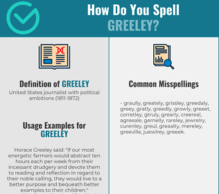 Correct spelling for greeley
