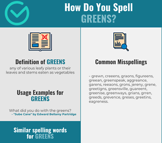 Correct spelling for greens