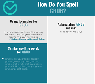 Correct spelling for grub