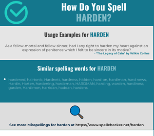 Correct spelling for harden