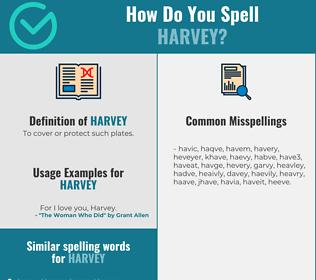 Correct spelling for harvey