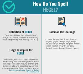 Correct spelling for hegel
