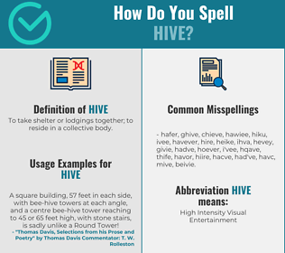 Correct spelling for hive